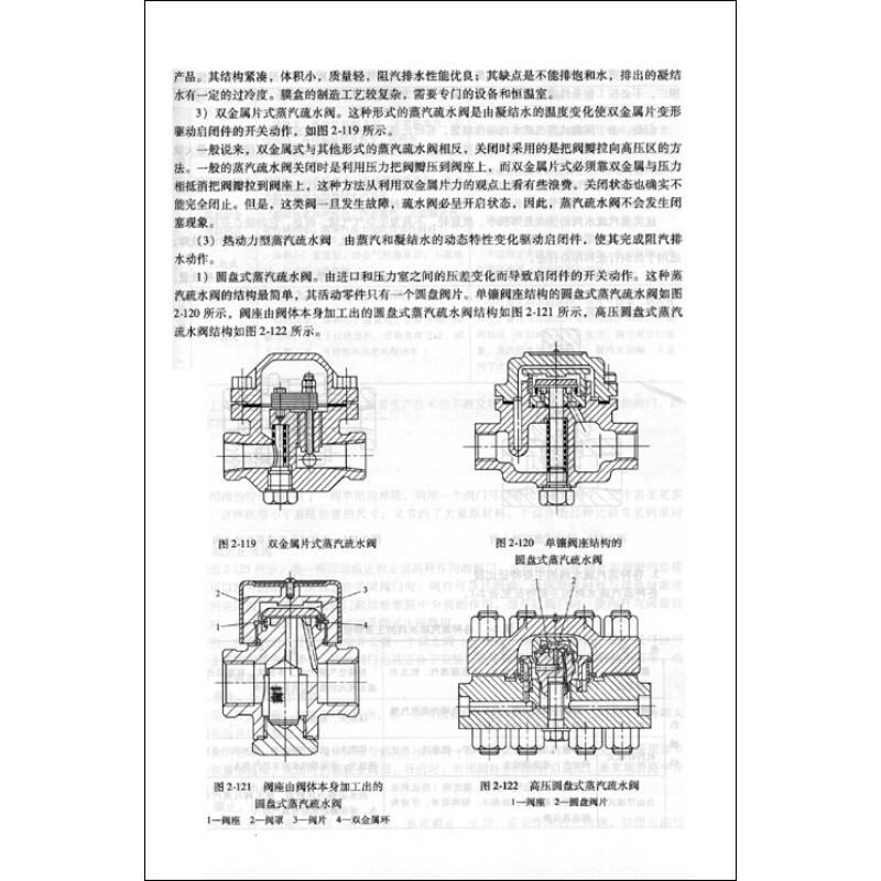 1 截止阀和节流阀专用零件的计算 9.2 闸阀专用零件的计算 9.图片