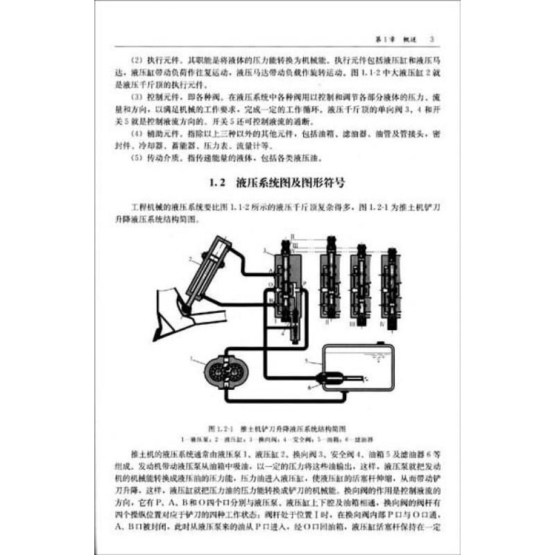 (京东商城) 工程机械液压与液力传动报价图片