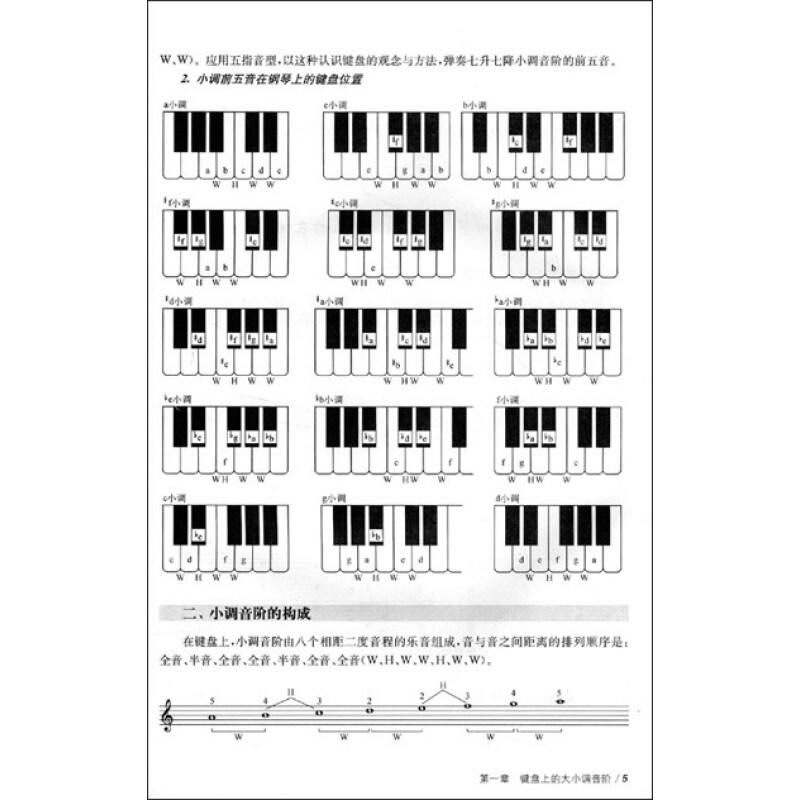 六,简谱上的儿童歌曲弹唱 第四章 常用的钢琴伴奏音型 第一节 和弦型