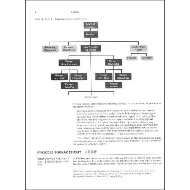 目录 序言 管理会计和商业环境 全球化 战略 组织结构 流程管理 精益