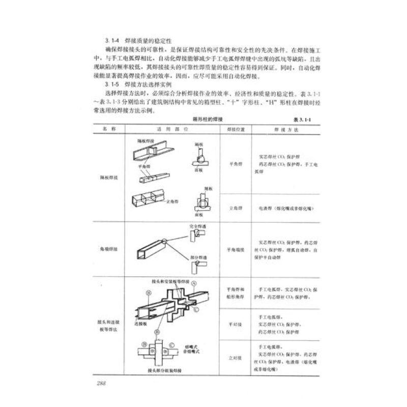 钢结构制作安装手册(第2版)