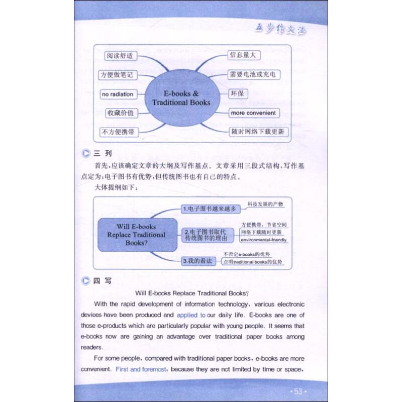 英语作文思维导图; 英语教学流程图模板