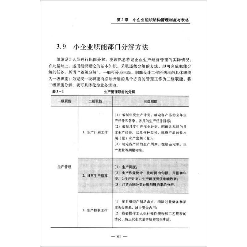 【小型企业员工管理制度】