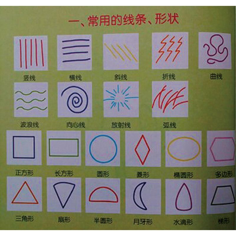 《儿童蒙纸学画:植物》讲解了一些简单的绘画知识