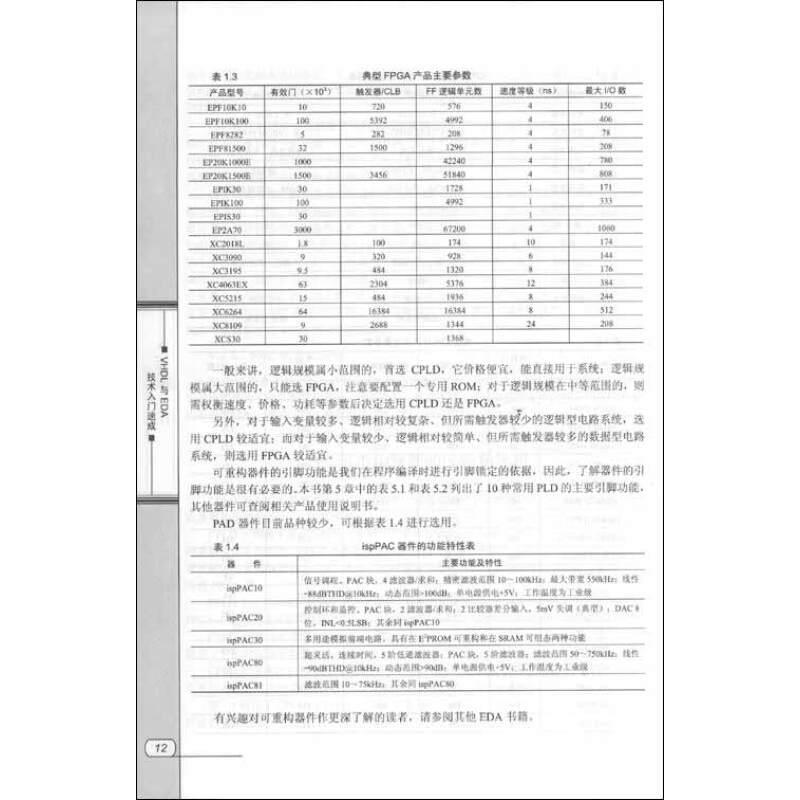 eda技术与vhdl答案_《vhdl与eda技术入门速成》(周金富)【摘要