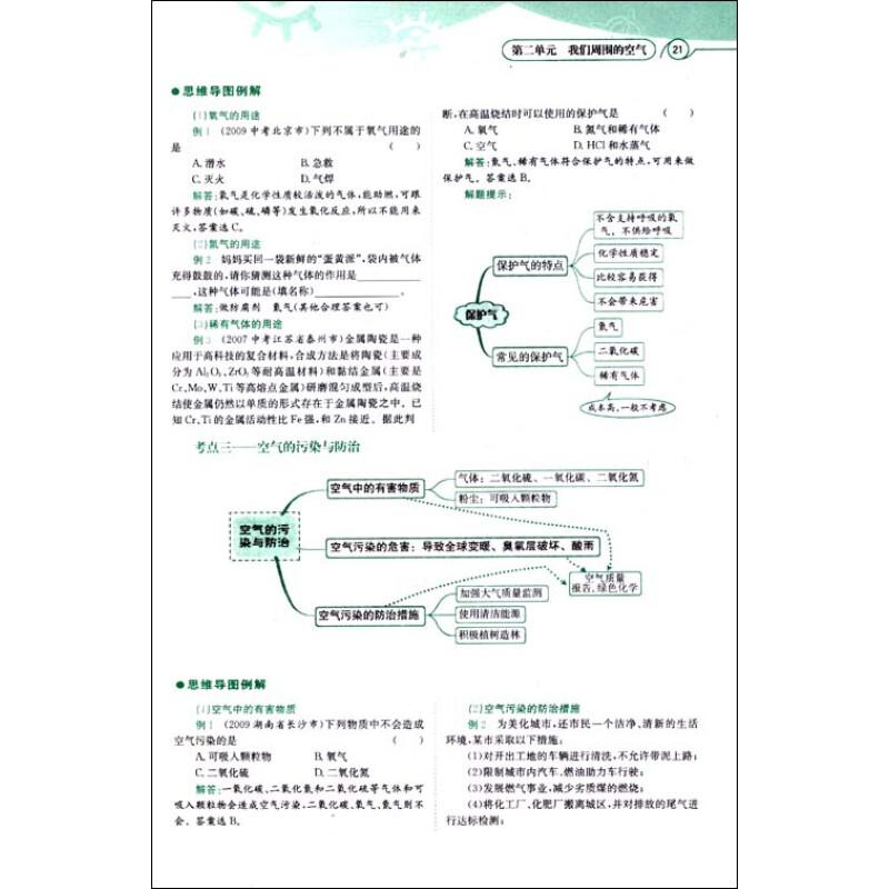 《图析考点·能力思维导图:初中化学》乔静华