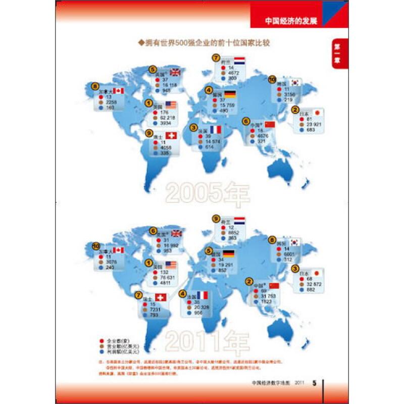 中国经济数字地图2011