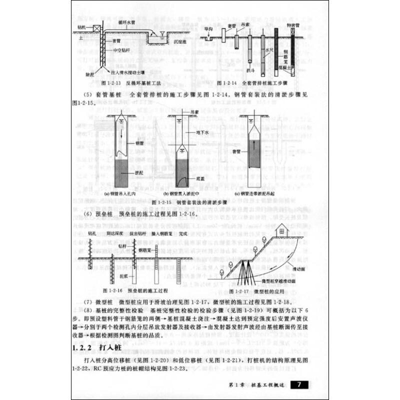 京东商城 桩基工程理论与实践