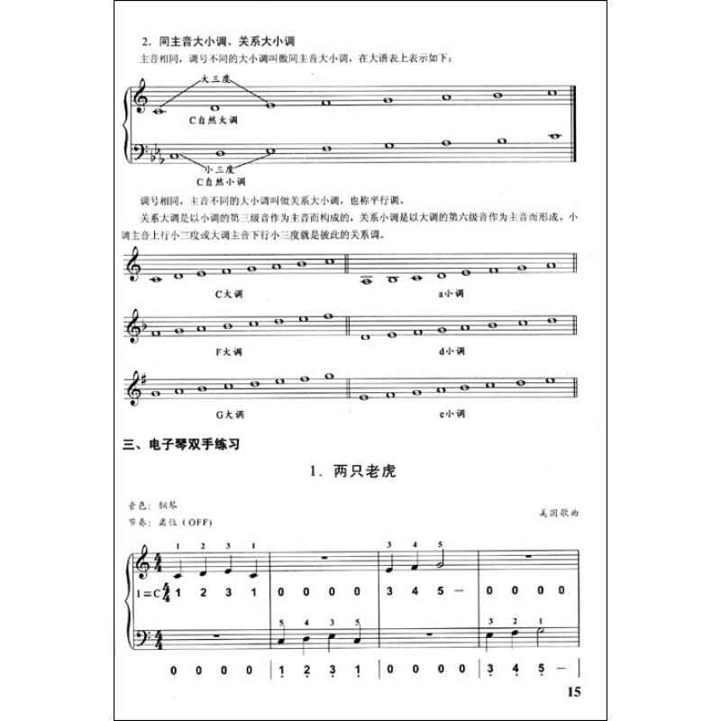 电子琴单指弹唱  1.小红帽  2.蓝精灵之歌  3.阿童木之歌  4.