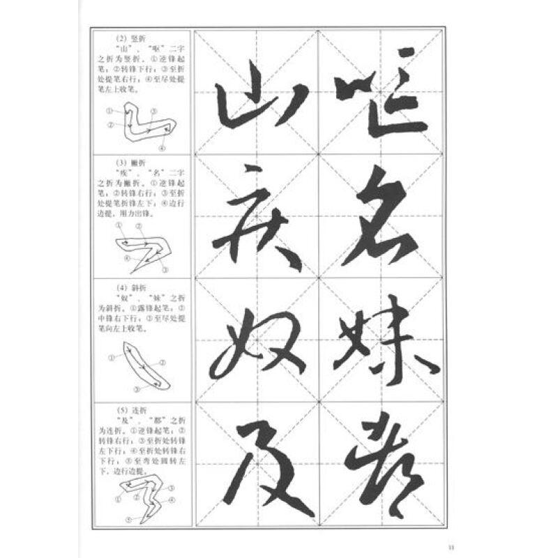 中国书法教程:王羲之草书习字帖图片