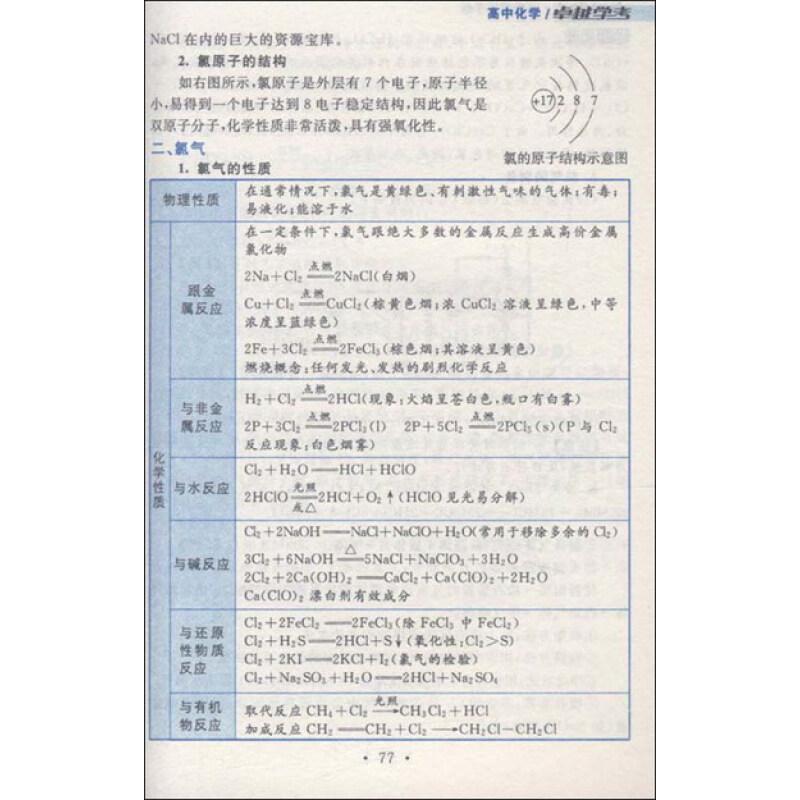 《巧学速记手册(高中化学)》()【摘要