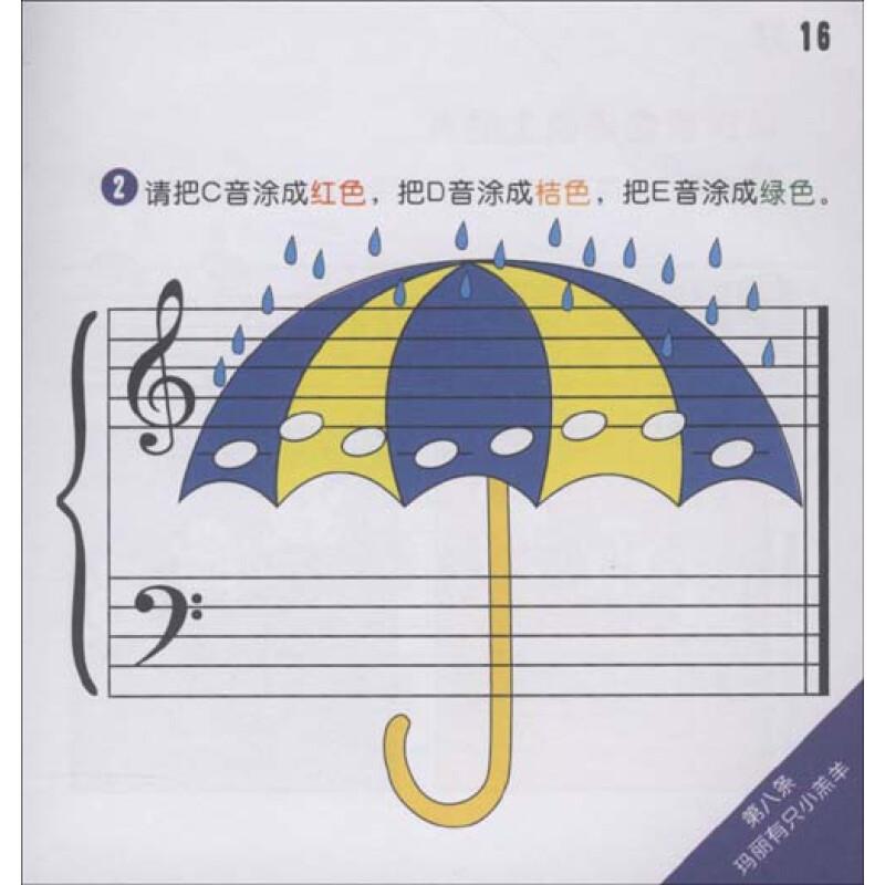 汤普森自新大陆交响曲曲谱-钢琴识谱能力差,怎么提高