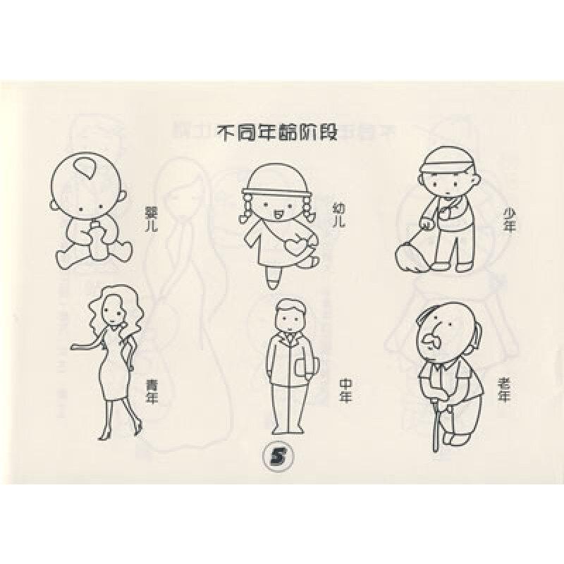 儿童简笔画创意大全 人物