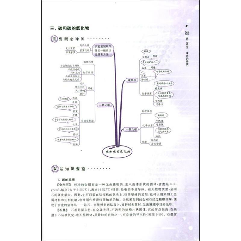 《中学概念地图丛书:初中化学概念地图》(阳文凰)