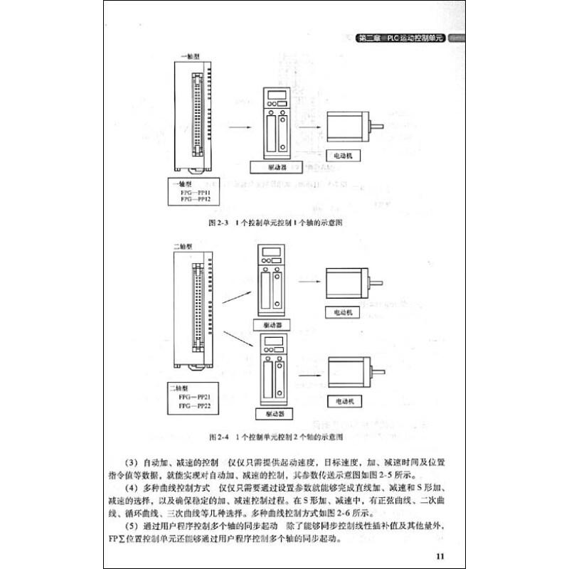 三,变频器的基本原理,构成,接线,设置及其应用举例 四,六层电梯pwm