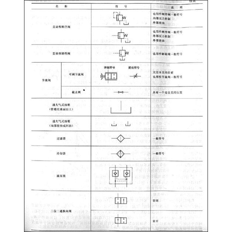 """挖掘机是""""机,电,液""""一体化的高科技产品,构造紧密,电气线路,液压油路图片"""