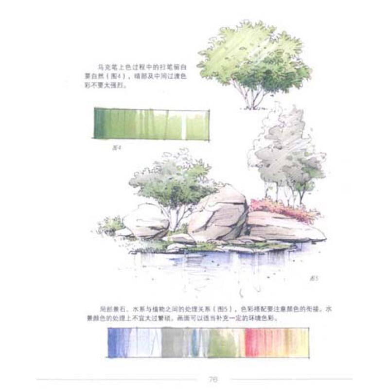 景观手绘表现基础技巧
