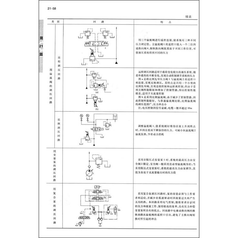 《机械设计手册:液压传动(第5版)(单行本)》(成大先)图片