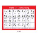 英文字母书写规范挂图 音标 大小写字母表 手写格式与图片