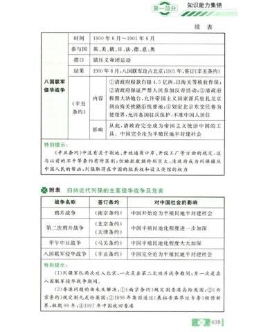 基础知识归纳表:初中历史(新课标)