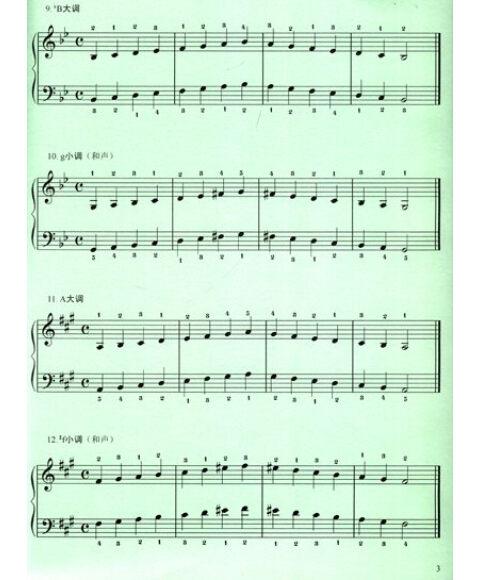 钢琴4个八度C大调音阶指法和四个八度C大调琶音指法图片