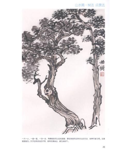 《少儿国画入门教程:山水篇·树法·点景法》