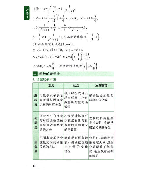 高中数学必修二公式,急求