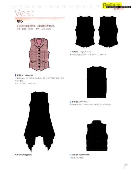 时装画技法入门视频_国际时装画技法经典教程:服装款式与结构