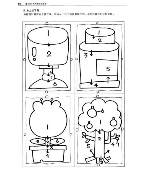 《跟pop大师学手绘插画》