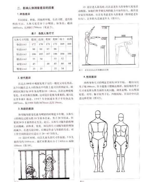 工业设计系列教程:人机工程学与应用