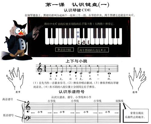 《约翰·汤普森幼儿钢琴入门指导1(彩色版)》(汤普森
