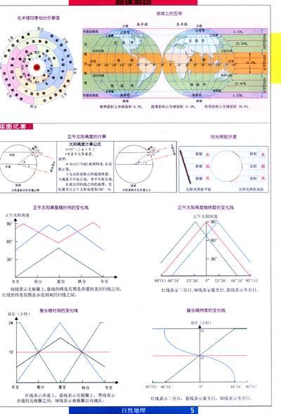 北斗地图 中学地理图文综合指导地图册 2012