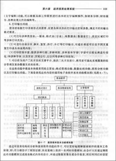 会计实验报告总结_会计信息系统--第三讲--账务处理子系统解析