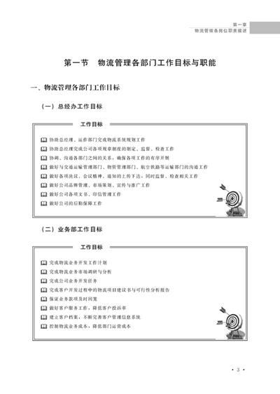 京东职位结构图