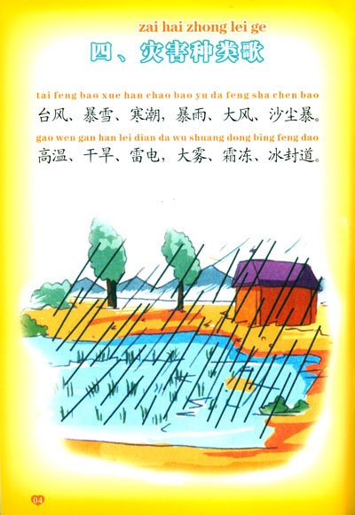 和标准附录二 气象主题邮票选报常用符号-天气符号图片及名称 天气
