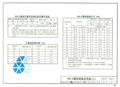 国家建筑标准设计图集(11s405-1~4·代替02ss405-1