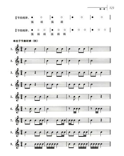 简谱中常用音符时值表示