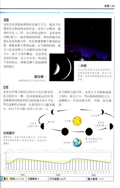 有关月亮的科普小报