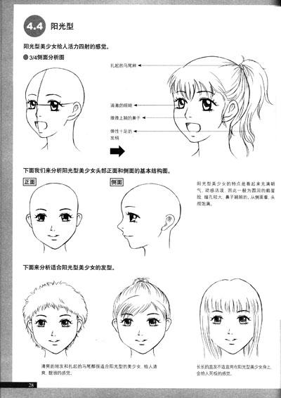 2.美少女头部的画法