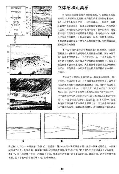 世界绘画经典教程 风景素描