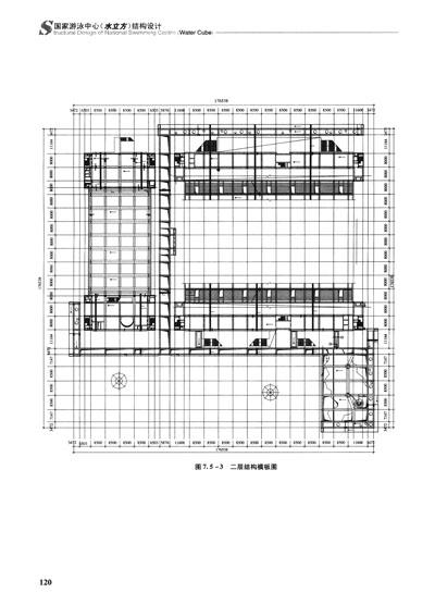 京东商城 国家游泳中心水立方结构设计