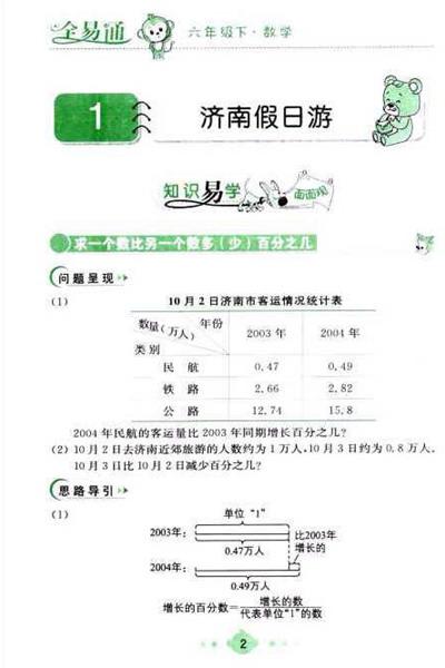 小学全易通:数学6年级(下)(配青岛版)