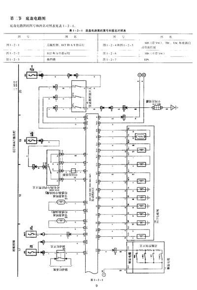 新款国产汽车电路图集2(套装上下册)