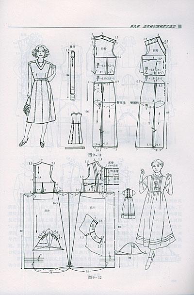 连衣裙纸样结构图