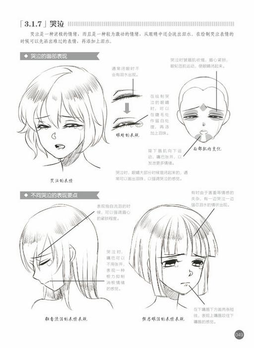 半侧面眼睛的画法步骤图