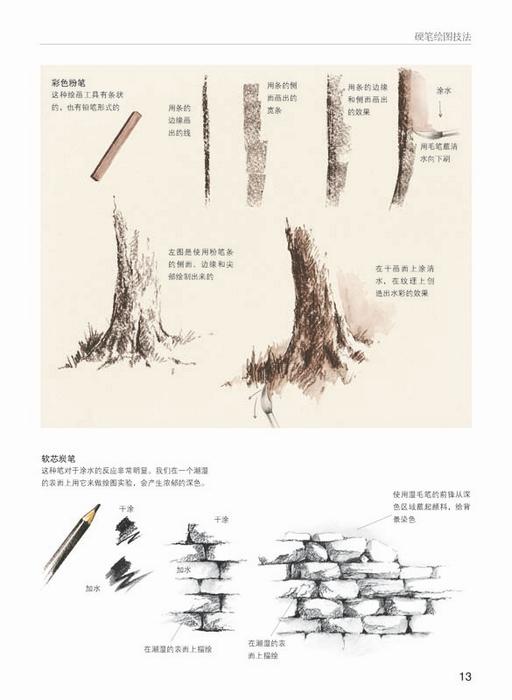 水彩手绘插画技法 美术教材