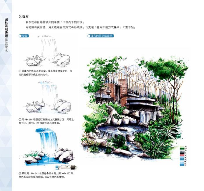 心理学 人格心理学 园林景观快题手绘技法   居住区景观设计    校园