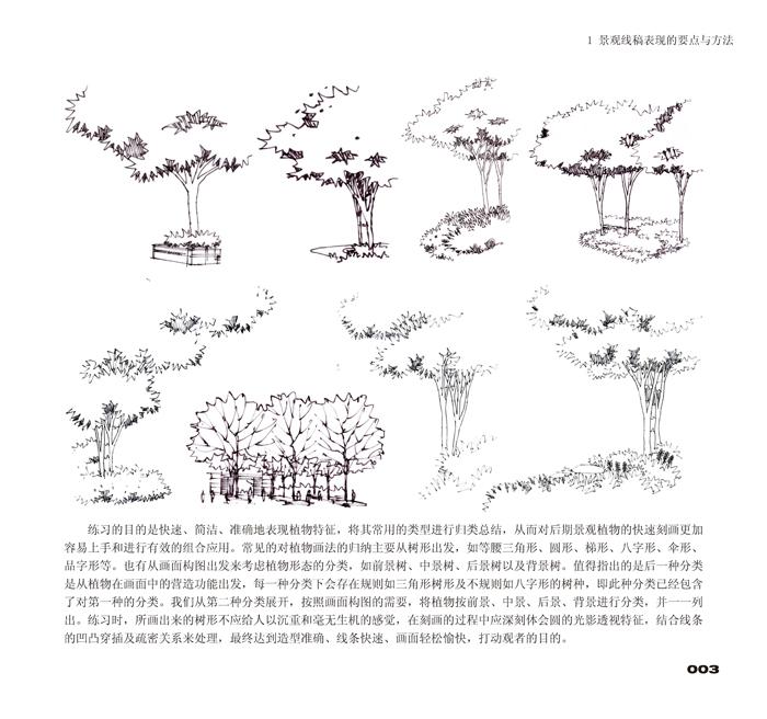 景观设计手绘 马克笔实用技法