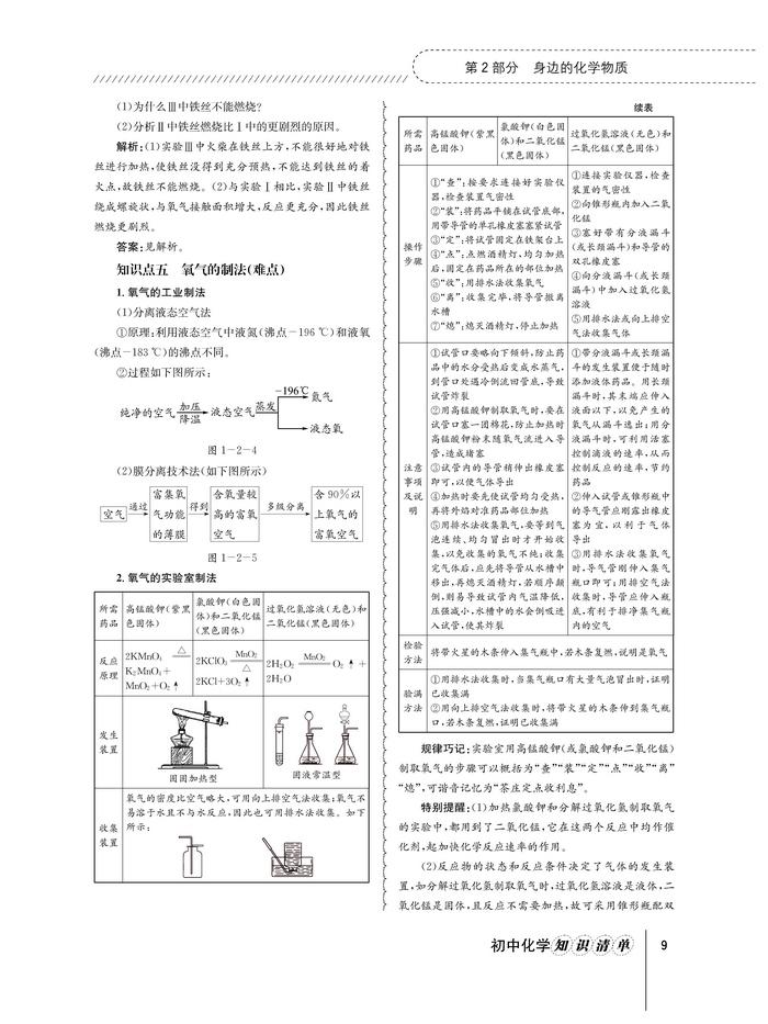 中小学教辅 高中通用 初中化学知识清单   第一篇知识清单  第1部分