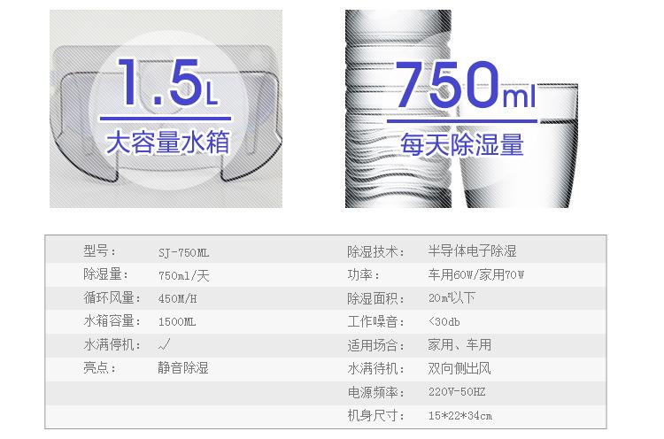 Meiling (Meiling) SJ-750ML dehumidifier